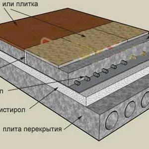 Напольная плитка для пола кухни: шероховатость, размеры, недостатки и достоинства