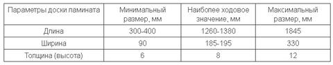 таблица размеров дощечек