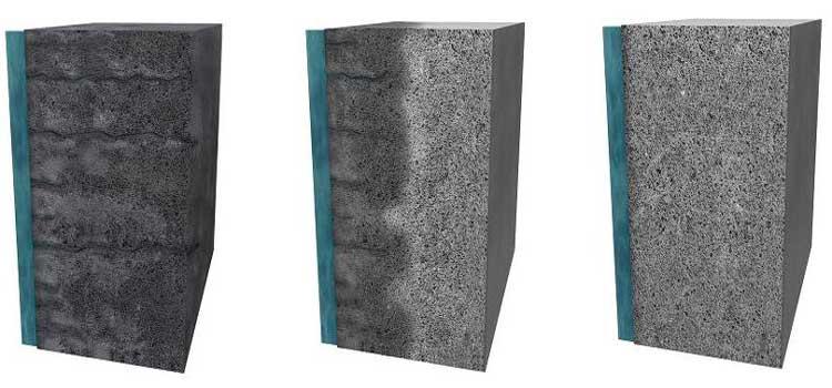проникающая гидроизоляция для бетона