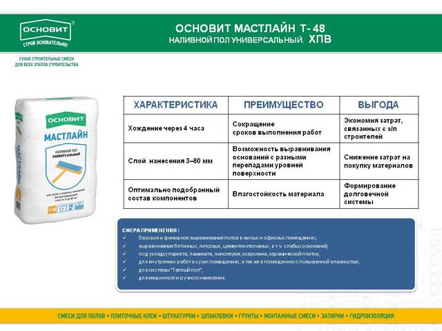Основит Т-48 Мастлайн характеристики